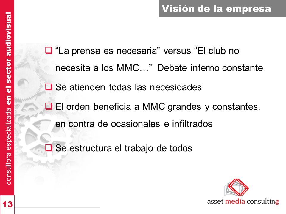 consultora especializada en el sector audiovisual 13 Visión de la empresa La prensa es necesaria versus El club no necesita a los MMC… Debate interno
