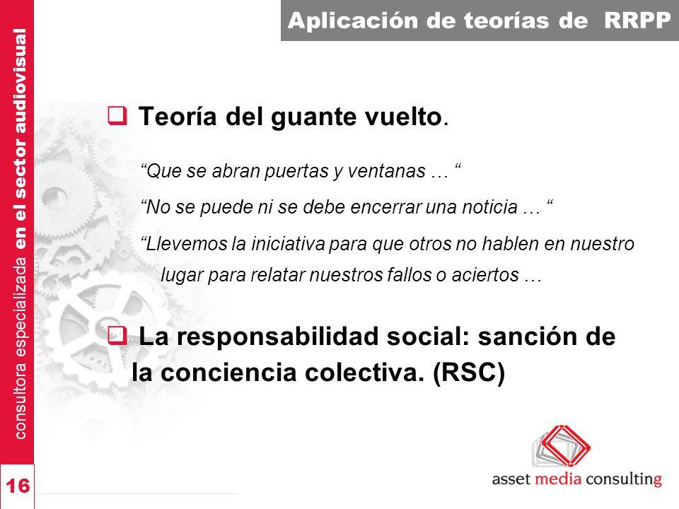 consultora especializada en el sector audiovisual 16 Aplicación de teorías de RRPP Teoría del guante vuelto.