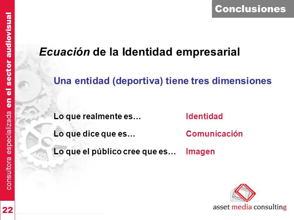 consultora especializada en el sector audiovisual 22 Conclusiones Ecuación de la Identidad empresarial Una entidad (deportiva) tiene tres dimensiones Lo que realmente es…Identidad Lo que dice que es…Comunicación Lo que el público cree que es…Imagen