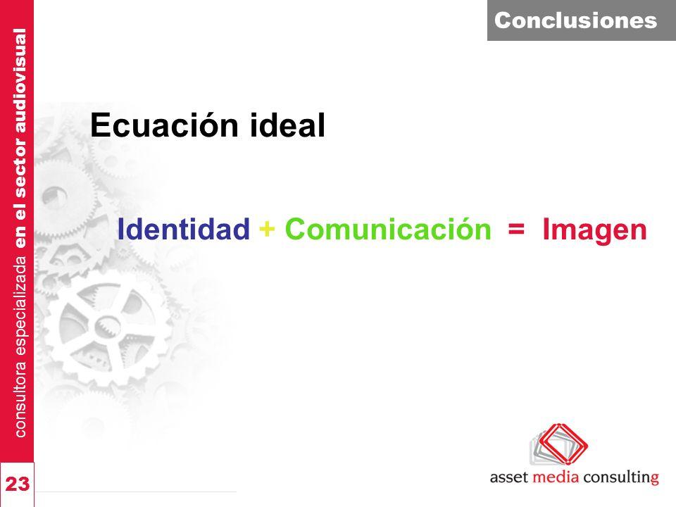 consultora especializada en el sector audiovisual 23 Conclusiones Ecuación ideal Identidad + Comunicación = Imagen
