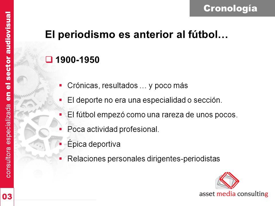 consultora especializada en el sector audiovisual 03 Cronología El periodismo es anterior al fútbol… 1900-1950 Crónicas, resultados … y poco más El deporte no era una especialidad o sección.