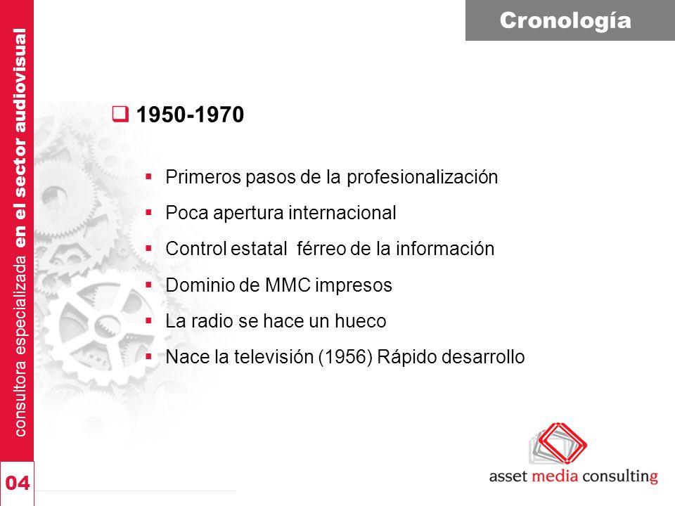 consultora especializada en el sector audiovisual 04 Cronología 1950-1970 Primeros pasos de la profesionalización Poca apertura internacional Control