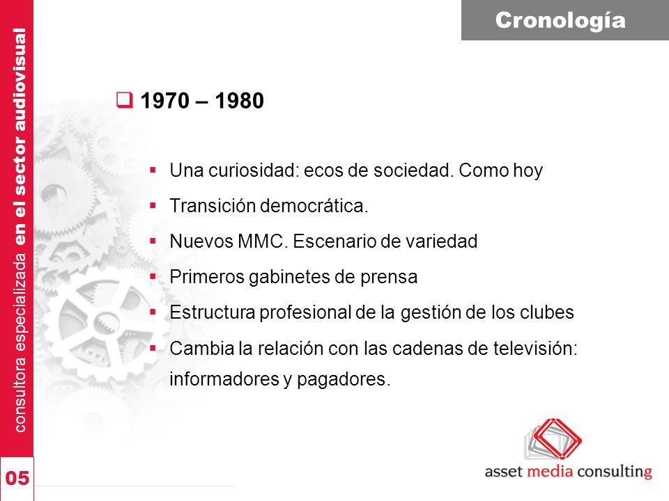 consultora especializada en el sector audiovisual 05 Cronología 1970 – 1980 Una curiosidad: ecos de sociedad. Como hoy Transición democrática. Nuevos