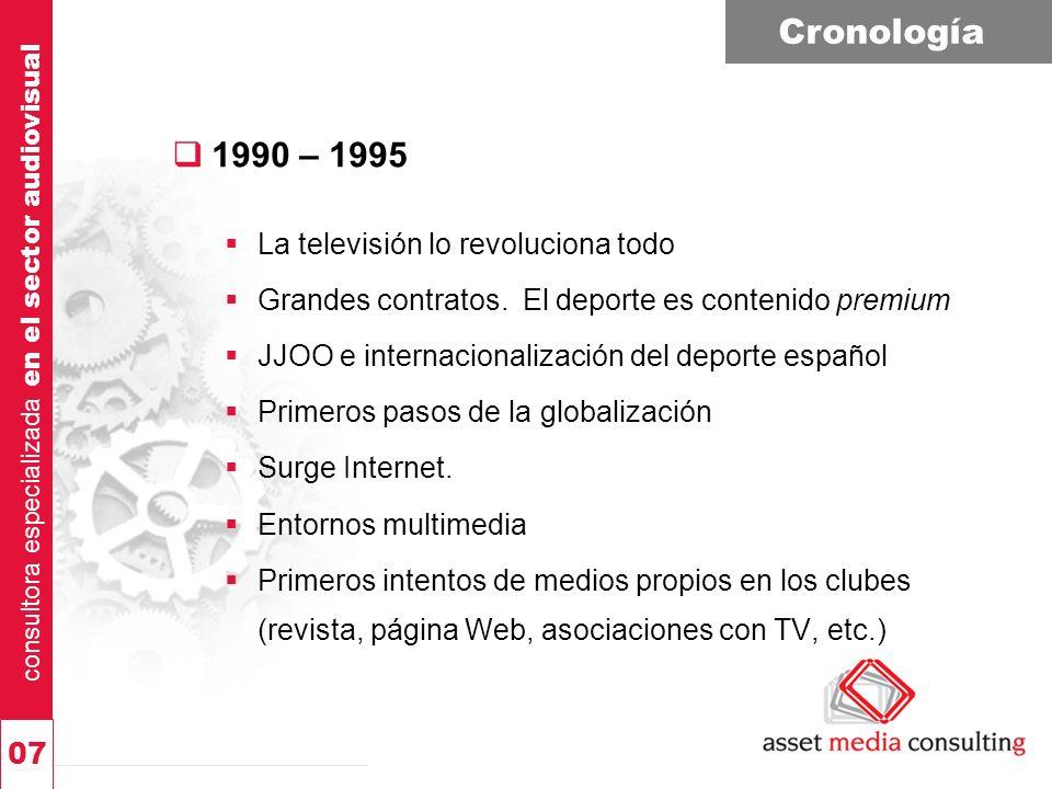 consultora especializada en el sector audiovisual 07 Cronología 1990 – 1995 La televisión lo revoluciona todo Grandes contratos. El deporte es conteni