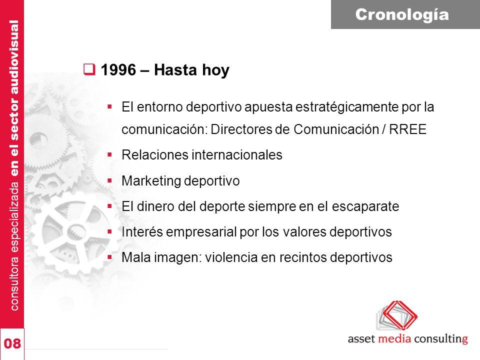 consultora especializada en el sector audiovisual 08 Cronología 1996 – Hasta hoy El entorno deportivo apuesta estratégicamente por la comunicación: Di