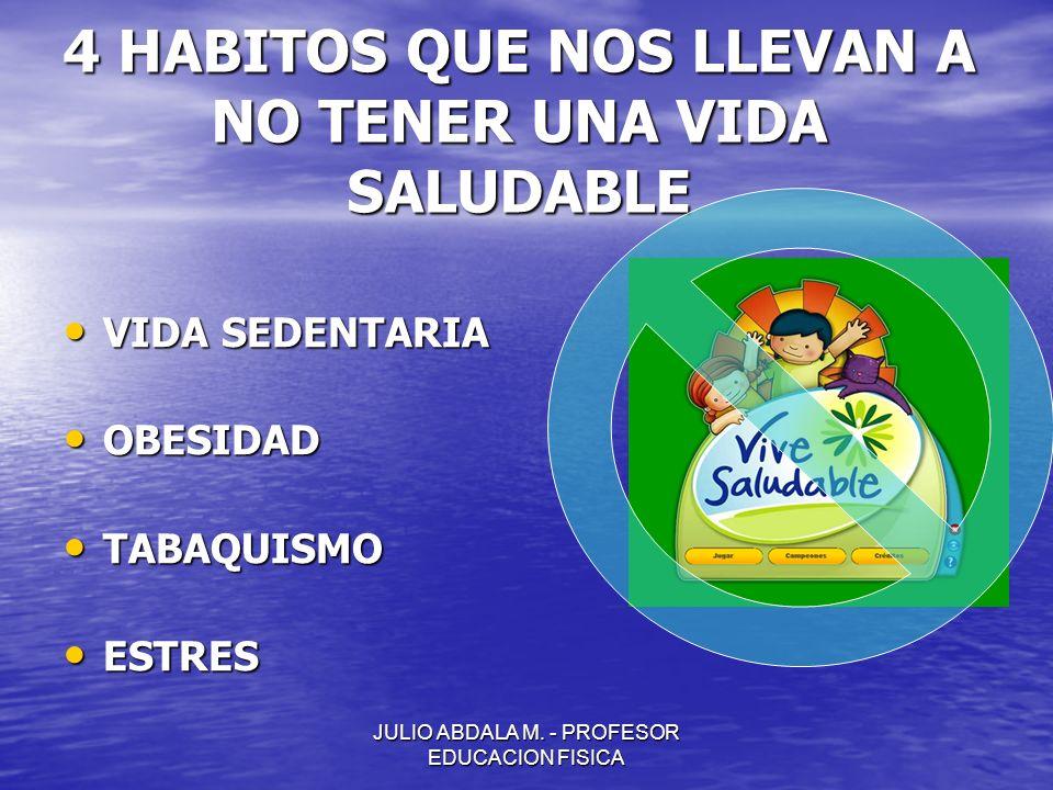 JULIO ABDALA M. - PROFESOR EDUCACION FISICA 4 HABITOS QUE NOS LLEVAN A NO TENER UNA VIDA SALUDABLE VIDA SEDENTARIA VIDA SEDENTARIA OBESIDAD OBESIDAD T