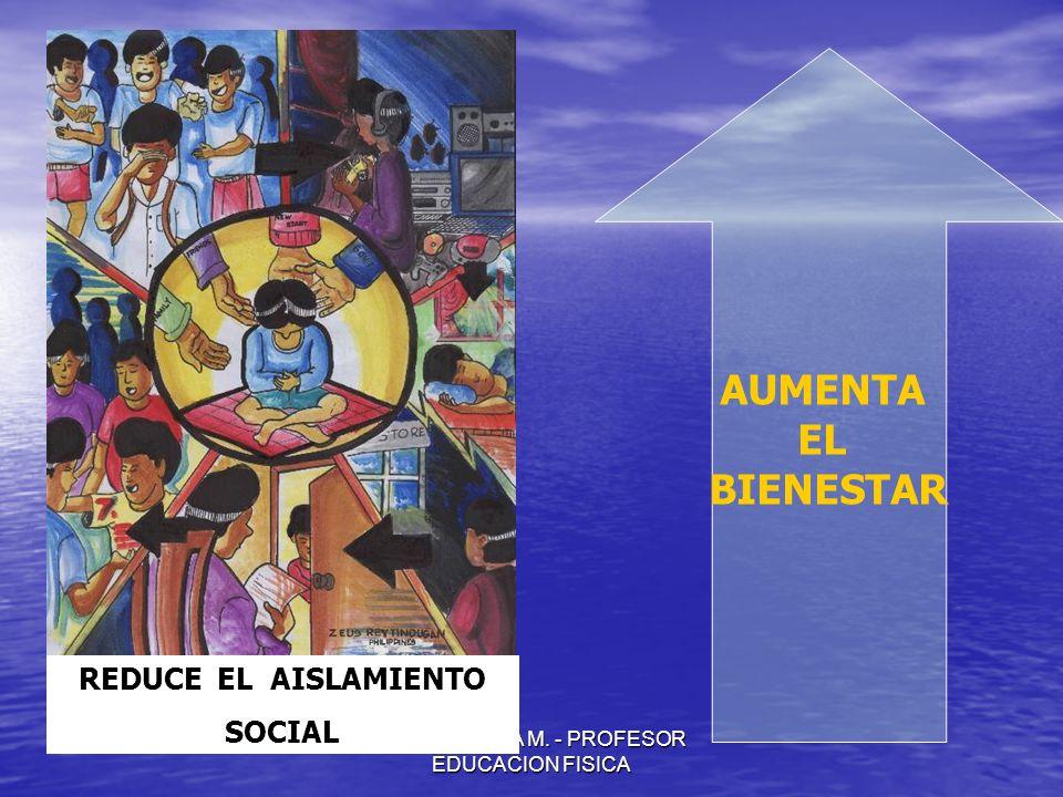 JULIO ABDALA M. - PROFESOR EDUCACION FISICA REDUCE EL AISLAMIENTO SOCIAL AUMENTA EL BIENESTAR