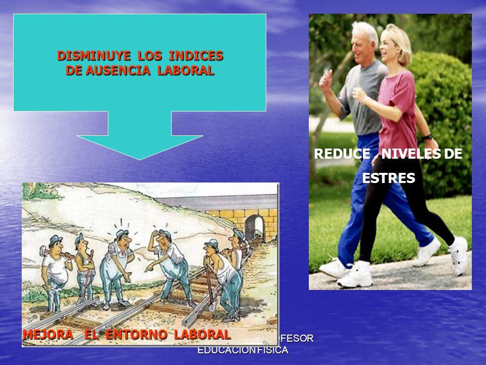 JULIO ABDALA M. - PROFESOR EDUCACION FISICA DISMINUYE LOS INDICES DE AUSENCIA LABORAL REDUCE NIVELES DE ESTRES MEJORA EL ENTORNO LABORAL