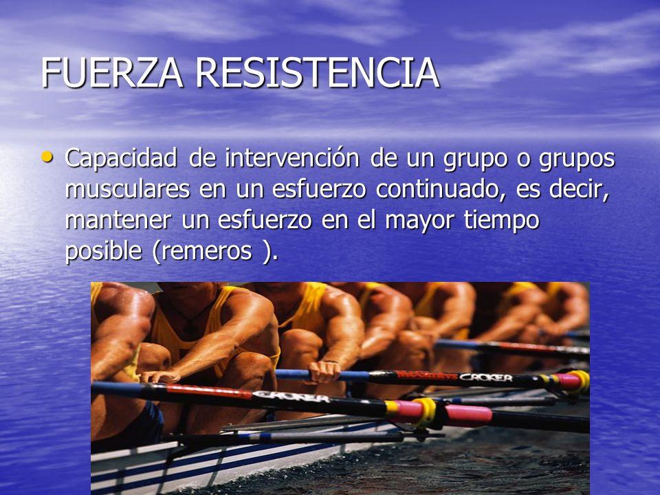 JULIO ABDALA M. - PROFESOR EDUCACION FISICA FUERZA RESISTENCIA Capacidad de intervención de un grupo o grupos musculares en un esfuerzo continuado, es
