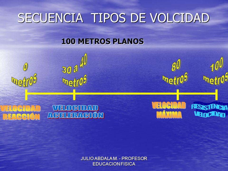 JULIO ABDALA M. - PROFESOR EDUCACION FISICA SECUENCIA TIPOS DE VOLCIDAD 100 METROS PLANOS