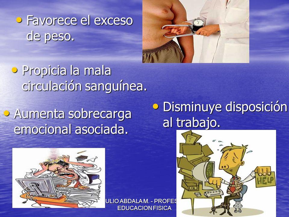 JULIO ABDALA M. - PROFESOR EDUCACION FISICA Favorece el exceso de peso. Favorece el exceso de peso. Propicia la mala circulación sanguínea. Propicia l