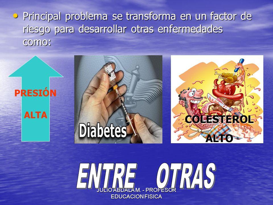 JULIO ABDALA M. - PROFESOR EDUCACION FISICA Principal problema se transforma en un factor de riesgo para desarrollar otras enfermedades como: Principa