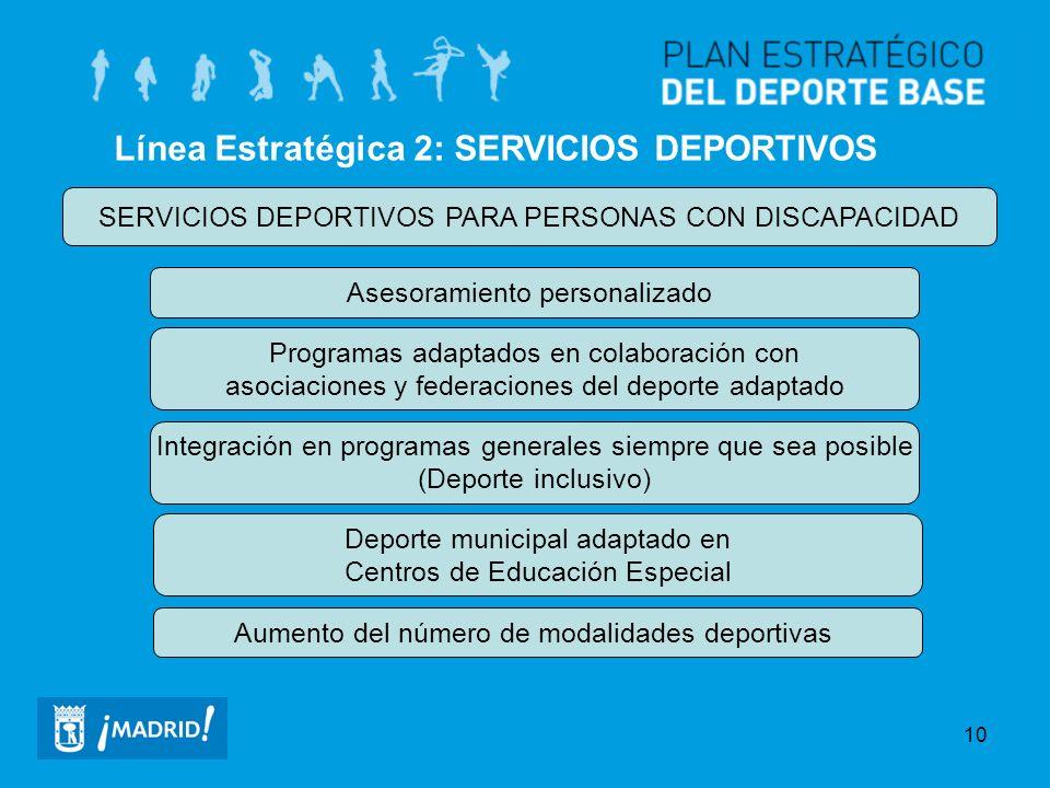 10 Línea Estratégica 2: SERVICIOS DEPORTIVOS SERVICIOS DEPORTIVOS PARA PERSONAS CON DISCAPACIDAD Asesoramiento personalizado Programas adaptados en co