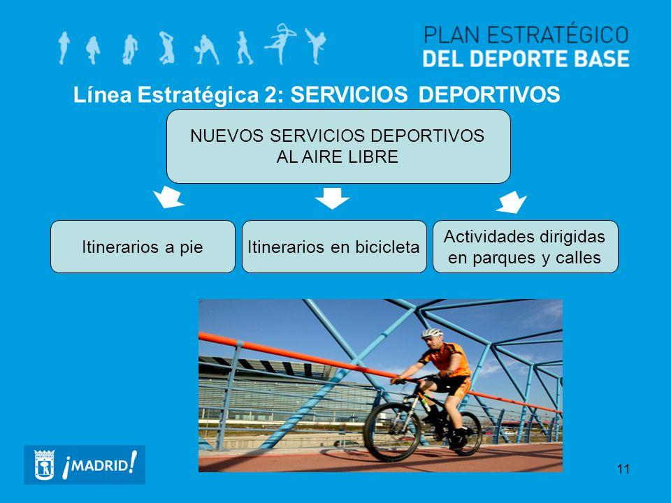 11 Línea Estratégica 2: SERVICIOS DEPORTIVOS NUEVOS SERVICIOS DEPORTIVOS AL AIRE LIBRE Itinerarios a pieItinerarios en bicicleta Actividades dirigidas