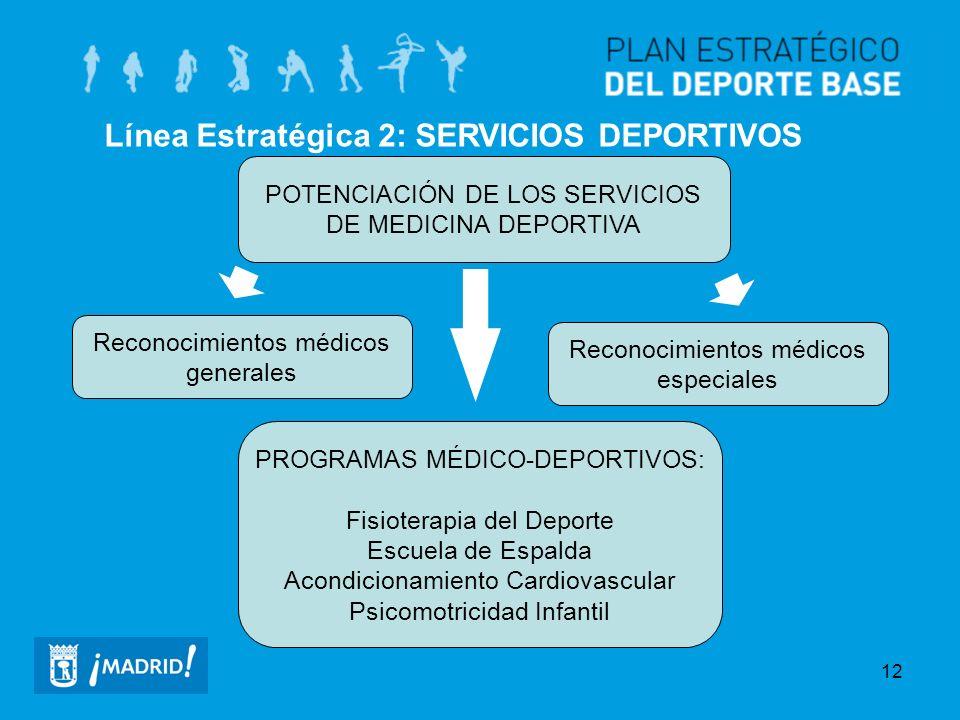 12 Línea Estratégica 2: SERVICIOS DEPORTIVOS POTENCIACIÓN DE LOS SERVICIOS DE MEDICINA DEPORTIVA Reconocimientos médicos generales PROGRAMAS MÉDICO-DE