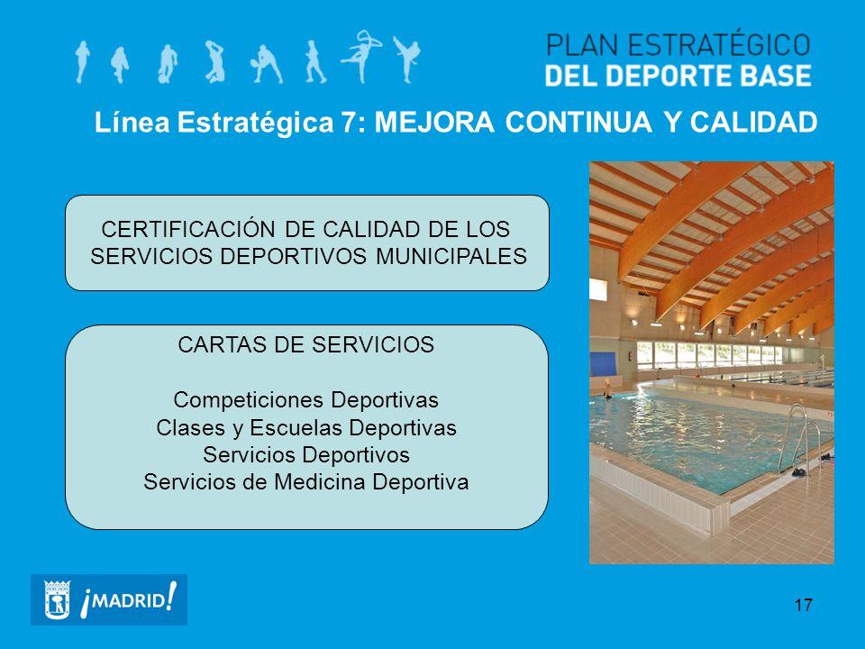 17 Línea Estratégica 7: MEJORA CONTINUA Y CALIDAD CERTIFICACIÓN DE CALIDAD DE LOS SERVICIOS DEPORTIVOS MUNICIPALES CARTAS DE SERVICIOS Competiciones D