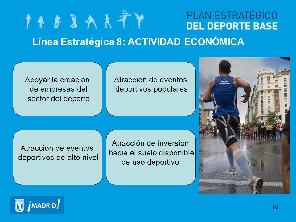 18 Línea Estratégica 8: ACTIVIDAD ECONÓMICA Apoyar la creación de empresas del sector del deporte Atracción de eventos deportivos populares Atracción