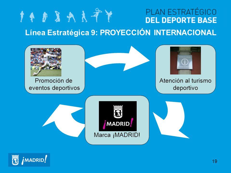 19 Línea Estratégica 9: PROYECCIÓN INTERNACIONAL Marca ¡MADRID! Promoción de eventos deportivos Atención al turismo deportivo