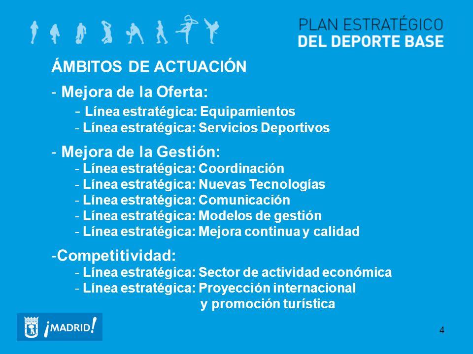 4 ÁMBITOS DE ACTUACIÓN - Mejora de la Oferta: - Línea estratégica: Equipamientos - Línea estratégica: Servicios Deportivos - Mejora de la Gestión: - L