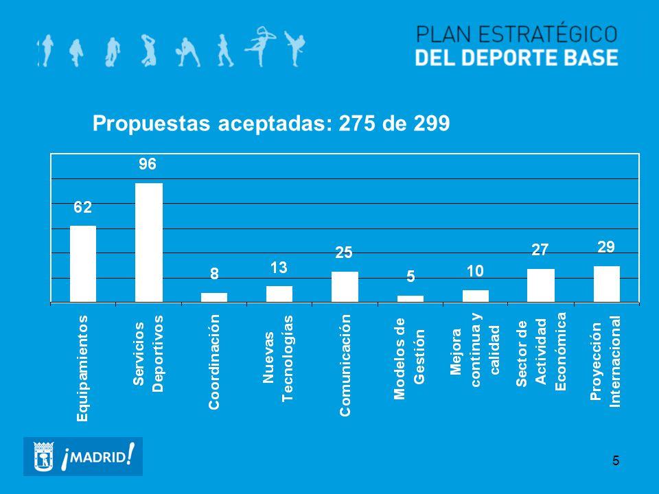 16 Línea Estratégica 6: MODELOS DE GESTIÓN - Criterios de gestión homogéneos - Descentralización para mejor adaptación a la realidad del distrito - Mejor aprovechamiento de las instalaciones - Colaboración público- privada - Colaboración con el tejido asociativo del deporte de Madrid