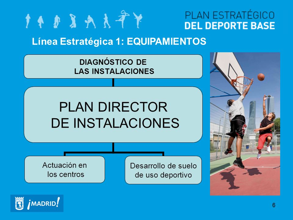 6 Línea Estratégica 1: EQUIPAMIENTOS DIAGNÓSTICO DE LAS INSTALACIONES PLAN DIRECTOR DE INSTALACIONES Actuación en los centros Desarrollo de suelo de u