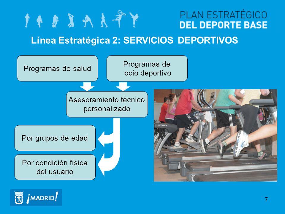 7 Línea Estratégica 2: SERVICIOS DEPORTIVOS Programas de salud Programas de ocio deportivo Asesoramiento técnico personalizado Por grupos de edad Por