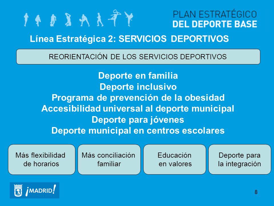 8 Línea Estratégica 2: SERVICIOS DEPORTIVOS REORIENTACIÓN DE LOS SERVICIOS DEPORTIVOS Deporte en familia Deporte inclusivo Programa de prevención de l
