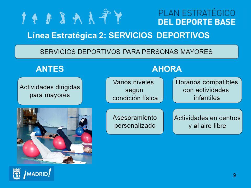 9 Línea Estratégica 2: SERVICIOS DEPORTIVOS SERVICIOS DEPORTIVOS PARA PERSONAS MAYORES Actividades dirigidas para mayores Varios niveles según condici
