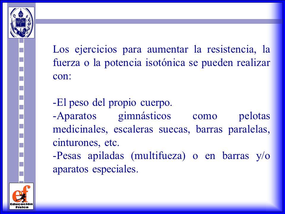 PRINCIPIOS PARA LA PRESCRIPCION DE ENTRENAMIENTOS DE FUERZA, POTENCIA Y RESISTENCIA MUSCULAR Entrenamiento Isotónico En este tipo de entrenamiento, de