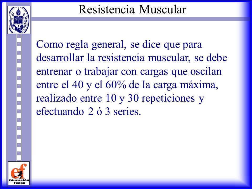 Intensidad y frecuencia de los ejercicios La intensidad y frecuencia de los ejercicios dependerá, por supuesto, del tipo de desarrollo muscular que se
