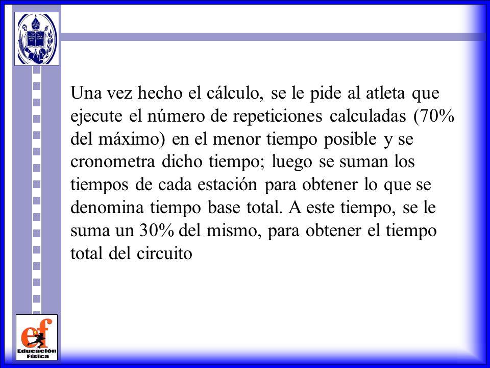 Establecer la dosis Cuando se dosifica en base al número fijo de repeticiones, se debe ejecutar un test máximo previo para cada estación, con el fin d