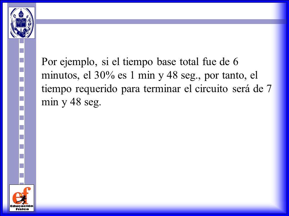 Una vez hecho el cálculo, se le pide al atleta que ejecute el número de repeticiones calculadas (70% del máximo) en el menor tiempo posible y se crono