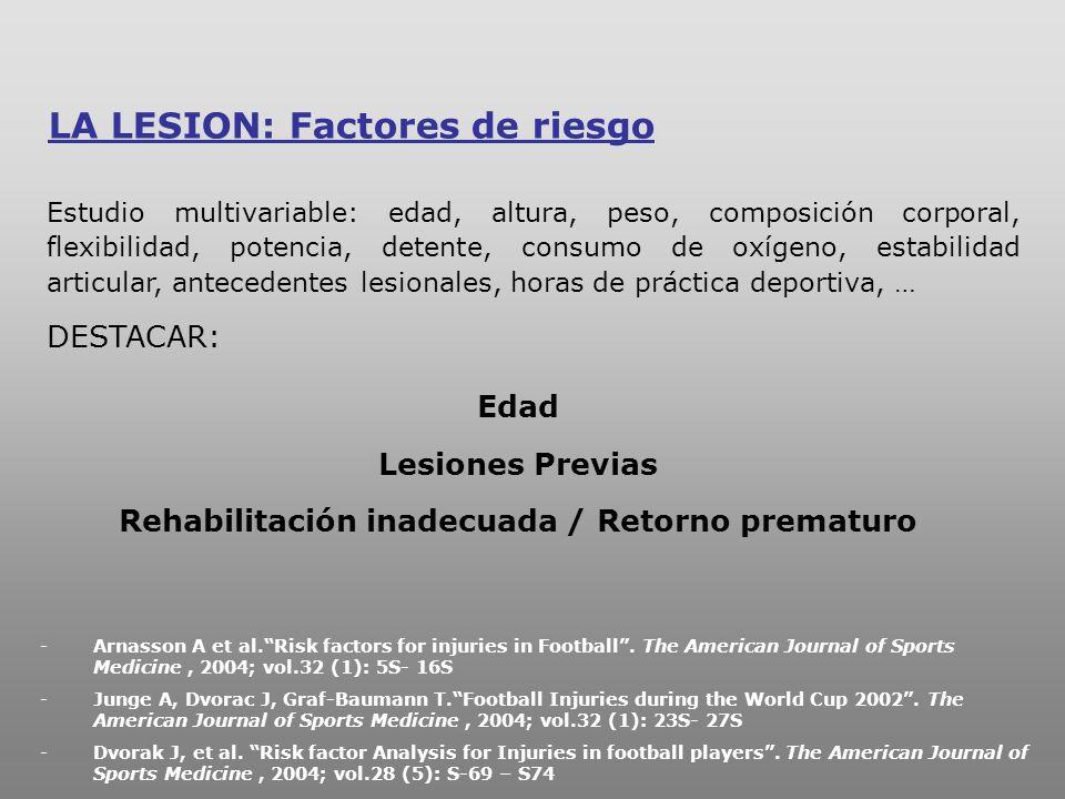Rehabilitación activa Propuesta Ekstrand: ADM completa Coordinación 90% de fuerza muscular Kannus P.