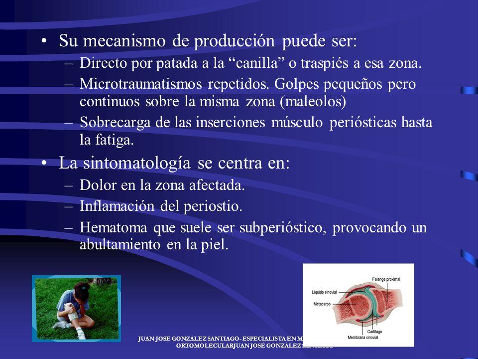 JUAN JOSÉ GONZÁLEZ SANTIAGO- ESPECIALISTA EN MEDICINA DEPORTIVA Y ORTOMOLECULARJUAN JOSÉ GONZÁLEZ SANTIAGO Las lesiones óseas, como su nombre indica s