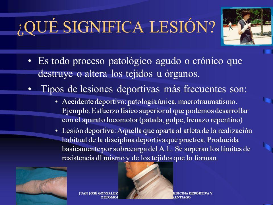 JUAN JOSÉ GONZÁLEZ SANTIAGO- ESPECIALISTA EN MEDICINA DEPORTIVA Y ORTOMOLECULARJUAN JOSÉ GONZÁLEZ SANTIAGO ¿QUÉ SIGNIFICA LESIÓN.