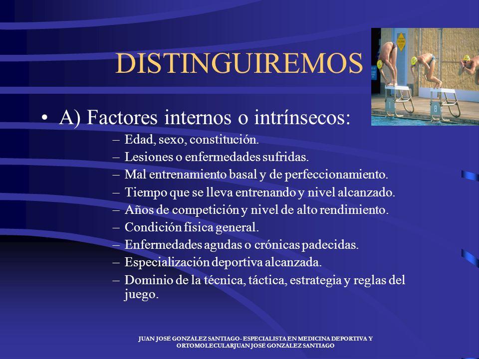 JUAN JOSÉ GONZÁLEZ SANTIAGO- ESPECIALISTA EN MEDICINA DEPORTIVA Y ORTOMOLECULARJUAN JOSÉ GONZÁLEZ SANTIAGO LESIONES ARTICULARES DEL A.L.