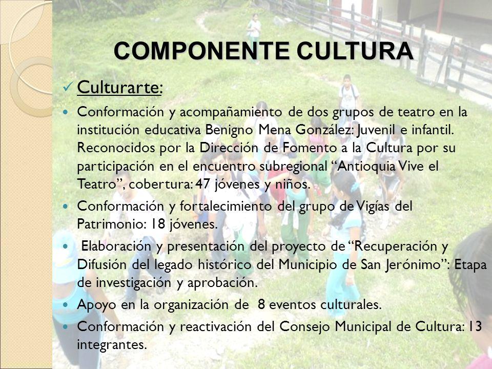Culturarte: Conformación y acompañamiento de dos grupos de teatro en la institución educativa Benigno Mena González: Juvenil e infantil. Reconocidos p