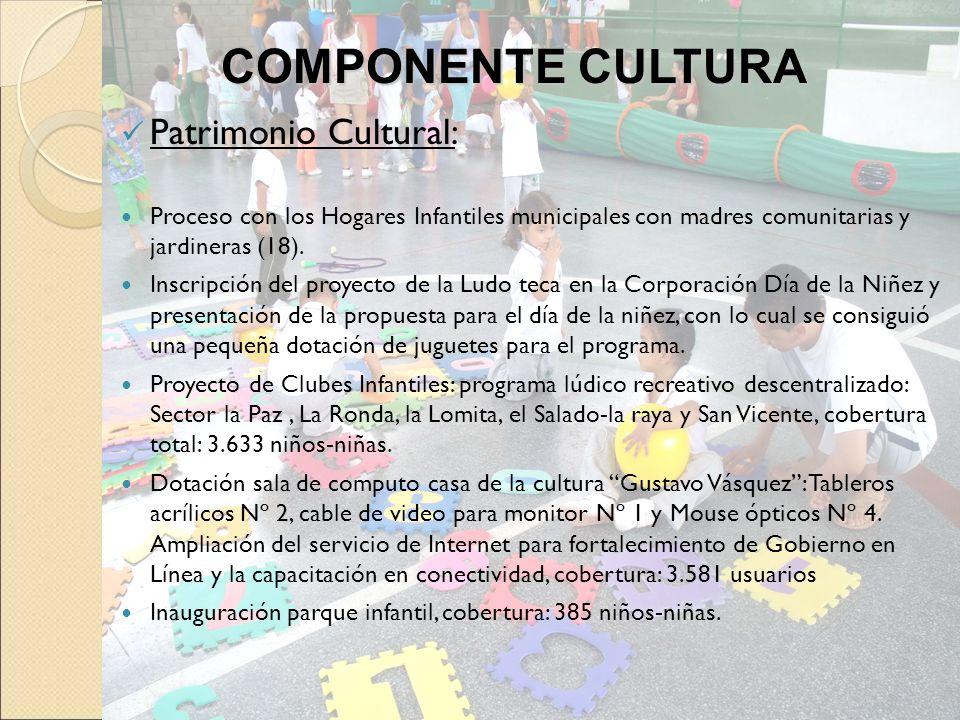 Patrimonio Cultural: Proceso con los Hogares Infantiles municipales con madres comunitarias y jardineras (18). Inscripción del proyecto de la Ludo tec