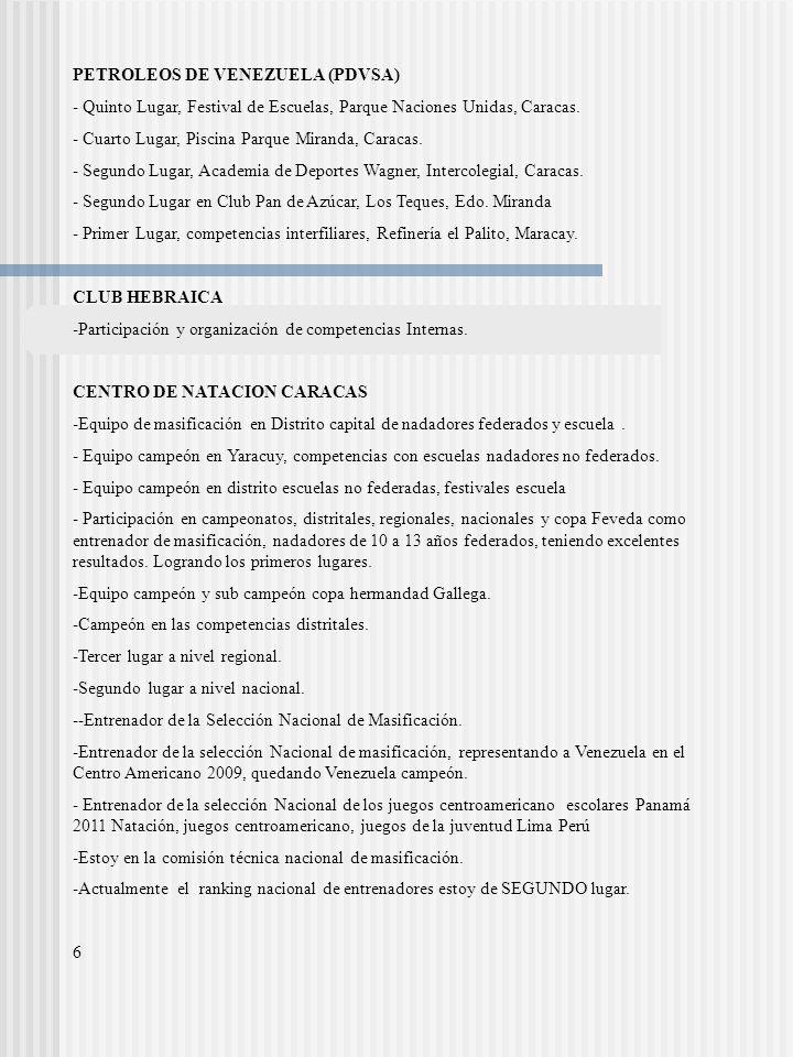 PETROLEOS DE VENEZUELA (PDVSA) - Quinto Lugar, Festival de Escuelas, Parque Naciones Unidas, Caracas. - Cuarto Lugar, Piscina Parque Miranda, Caracas.