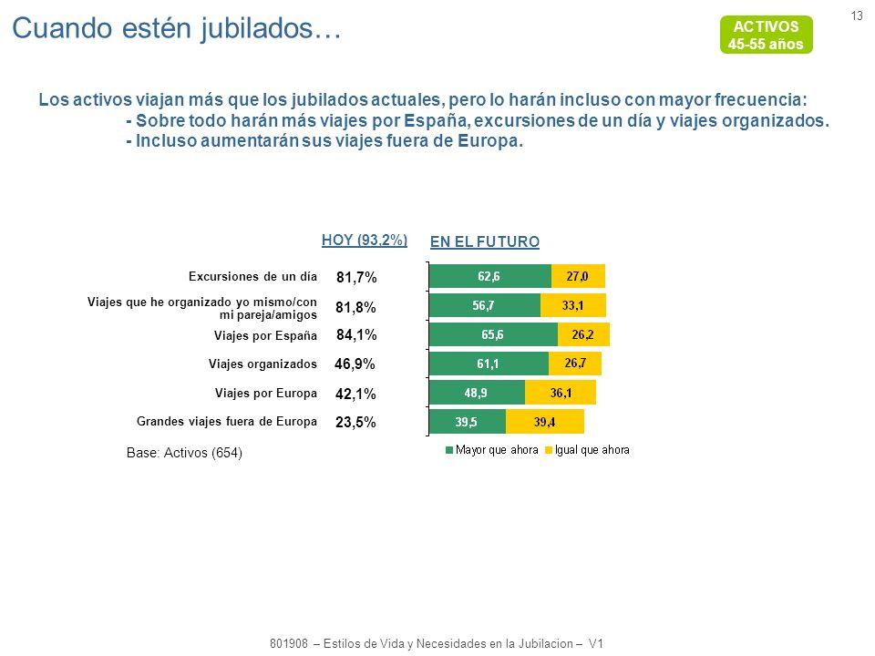 13 801908 – Estilos de Vida y Necesidades en la Jubilacion – V1 Cuando estén jubilados… Base: Activos (654) EN EL FUTURO Excursiones de un día Viajes que he organizado yo mismo/con mi pareja/amigos Viajes por España Viajes organizados Viajes por Europa Grandes viajes fuera de Europa HOY (93,2%) 84,1% 46,9% 42,1% 23,5% 81,8% 81,7% Los activos viajan más que los jubilados actuales, pero lo harán incluso con mayor frecuencia: - Sobre todo harán más viajes por España, excursiones de un día y viajes organizados.