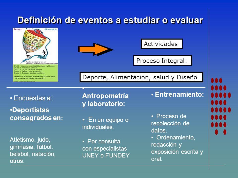 Definición de eventos a estudiar o evaluar Actividades Entrenamiento: Proceso de recolección de datos. Ordenamiento, redacción y exposición escrita y