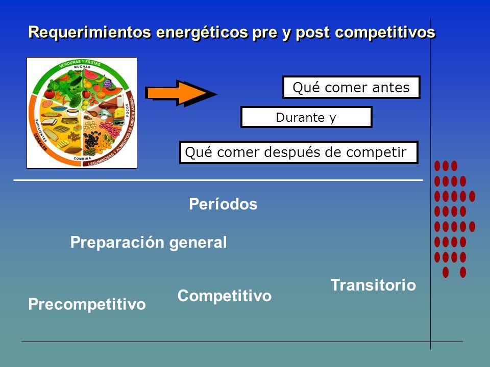 Requerimientos energéticos pre y post competitivos Qué comer después de competir Durante y Qué comer antes Transitorio Precompetitivo Períodos Prepara