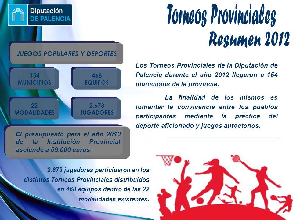 154 MUNICIPIOS 22 MODALIDADES 468 EQUIPOS 2.673 JUGADORES JUEGOS POPULARES Y DEPORTES Los Torneos Provinciales de la Diputación de Palencia durante el año 2012 llegaron a 154 municipios de la provincia.