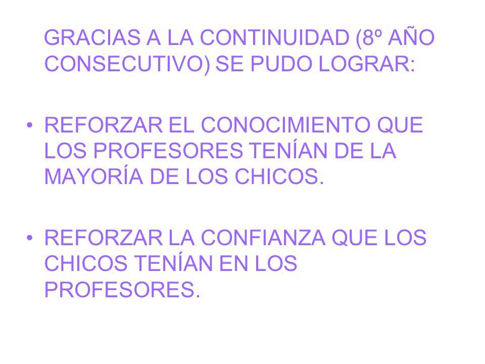 GRACIAS A LA CONTINUIDAD (8º AÑO CONSECUTIVO) SE PUDO LOGRAR: REFORZAR EL CONOCIMIENTO QUE LOS PROFESORES TENÍAN DE LA MAYORÍA DE LOS CHICOS. REFORZAR