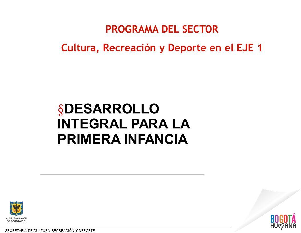 SECRETARÍA DE CULTURA, RECREACIÓN Y DEPORTE PROGRAMA DEL SECTOR Cultura, Recreación y Deporte en el EJE 1 § DESARROLLO INTEGRAL PARA LA PRIMERA INFANC