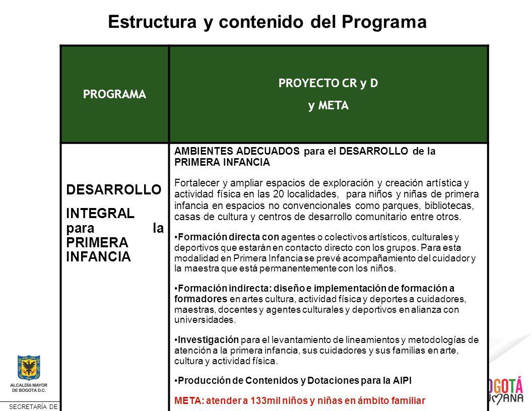 SECRETARÍA DE CULTURA, RECREACIÓN Y DEPORTE Estructura y contenido del Programa PROGRAMA PROYECTO CR y D y META DESARROLLO INTEGRAL para la PRIMERA IN