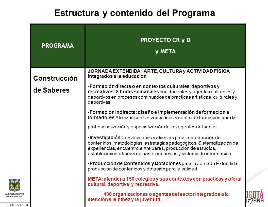 SECRETARÍA DE CULTURA, RECREACIÓN Y DEPORTE Estructura y contenido del Programa PROGRAMA PROYECTO CR y D y META Construcción de Saberes JORNADA EXTEND
