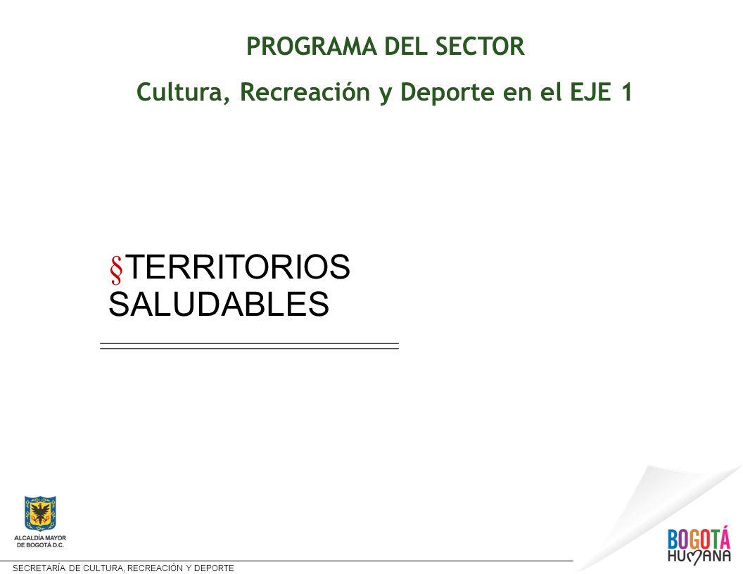 SECRETARÍA DE CULTURA, RECREACIÓN Y DEPORTE § TERRITORIOS SALUDABLES PROGRAMA DEL SECTOR Cultura, Recreación y Deporte en el EJE 1