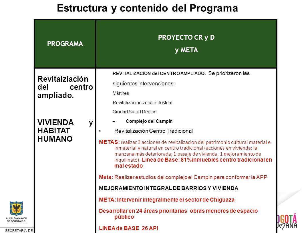 SECRETARÍA DE CULTURA, RECREACIÓN Y DEPORTE Estructura y contenido del Programa PROGRAMA PROYECTO CR y D y META Revitalziación del centro ampliado. VI