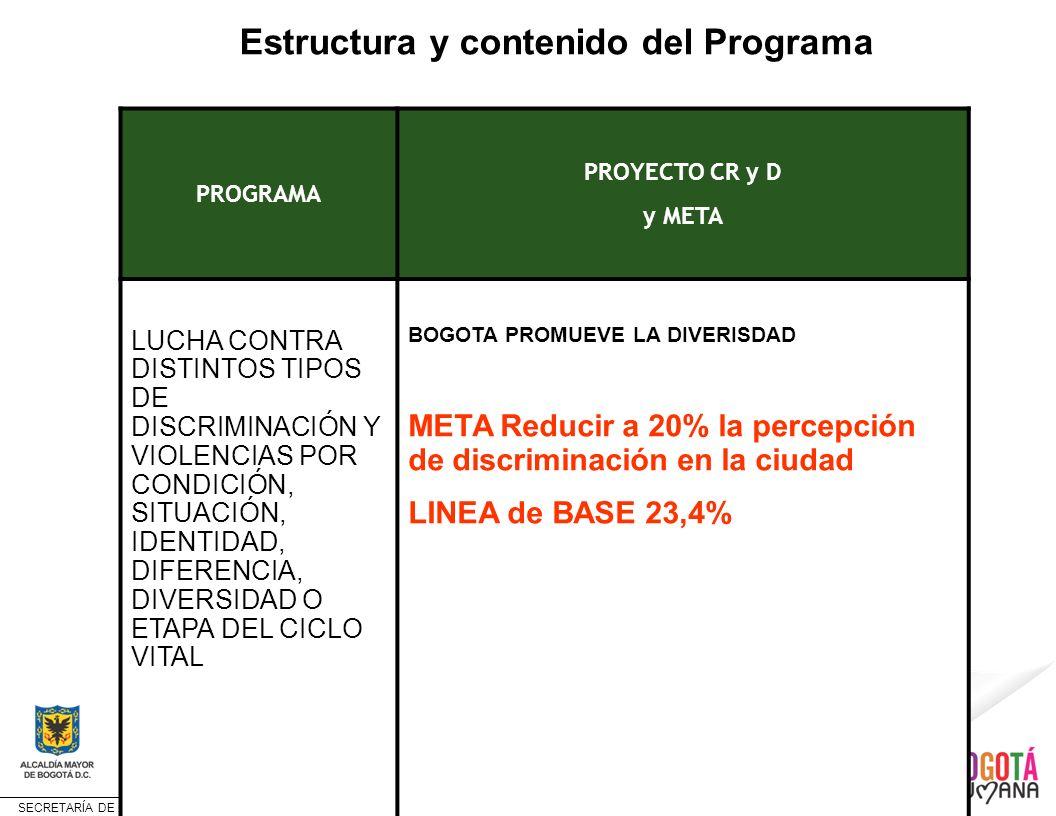 SECRETARÍA DE CULTURA, RECREACIÓN Y DEPORTE Estructura y contenido del Programa PROGRAMA PROYECTO CR y D y META LUCHA CONTRA DISTINTOS TIPOS DE DISCRI